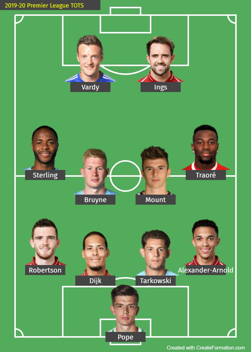 2019-20 Premier League TOTS
